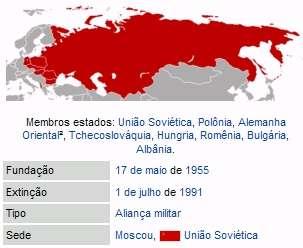 Mapa do Pacto de Varsóvia