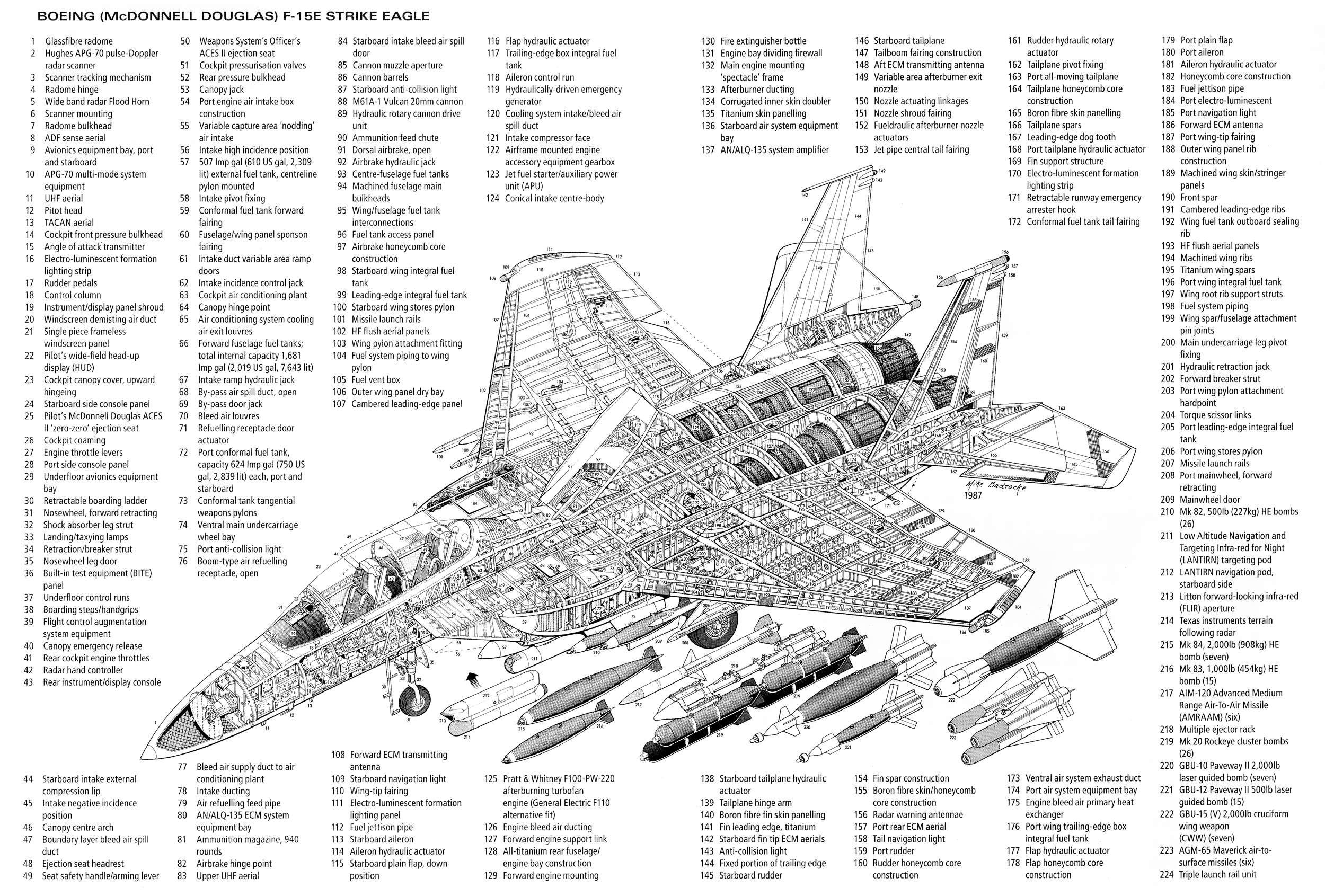 Incredible F 15 Jet Engine Diagram Wiring Diagram Wiring Digital Resources Funapmognl